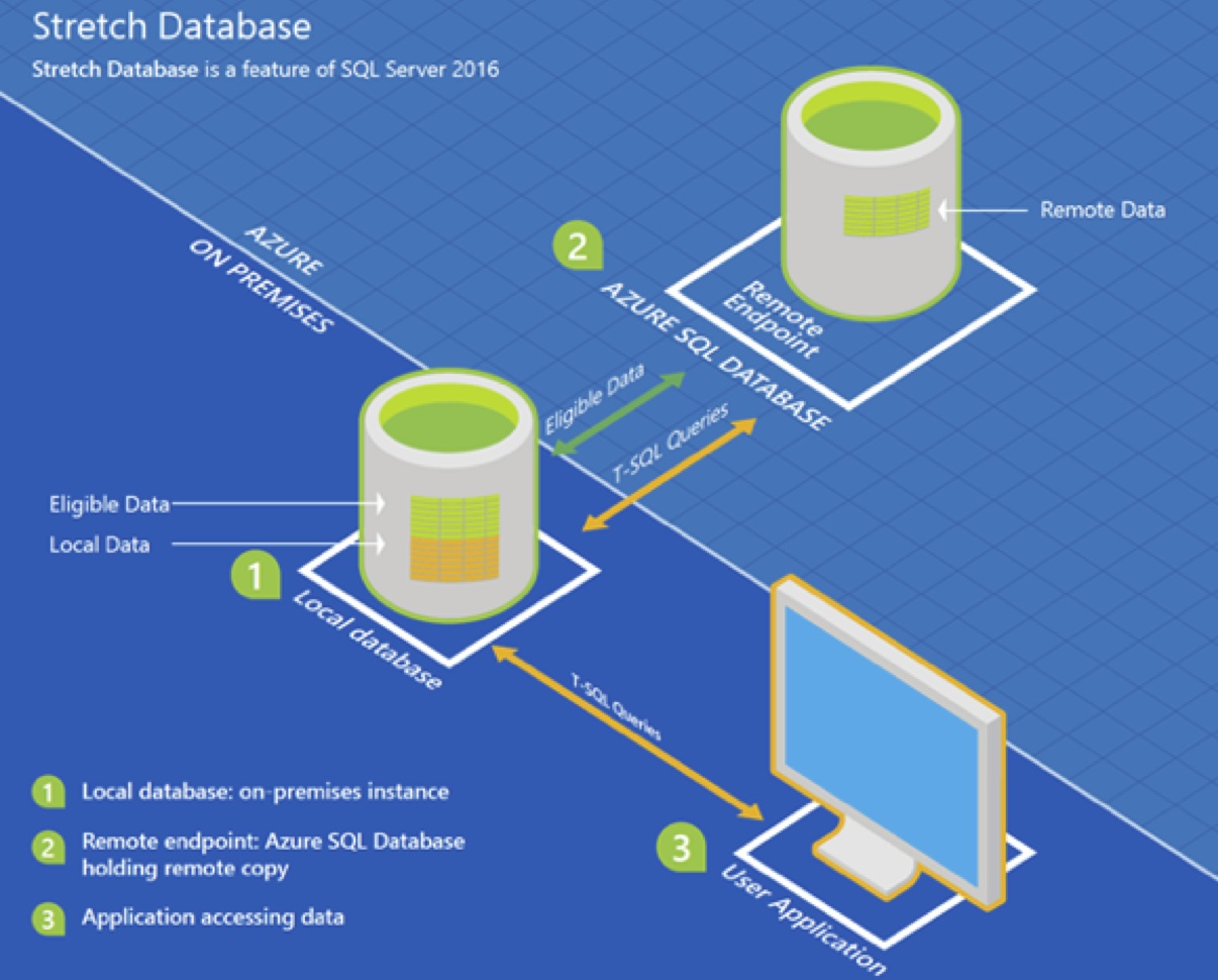 Data Center Virtualization A Cost-effective Business Proposition