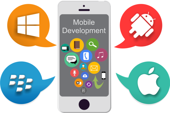 Scope of Mobile And Smart Devices